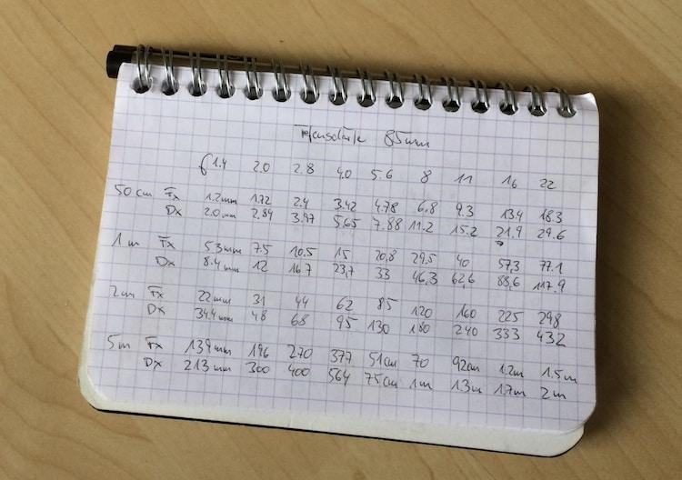 Schärfentiefe Tabelle als PDF, (Foto copyright - Frank Weber - Berlin - fotologbuch.de)