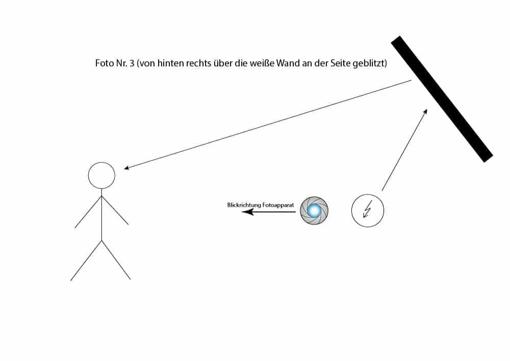 Indirekt Blitzen Richtung - Skizze Foto 03, (Foto copyright - Frank Weber - Berlin - fotologbuch.de)