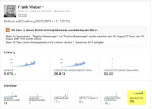 Youtube fotologbuch 100 Abonnenten erreicht – Danke
