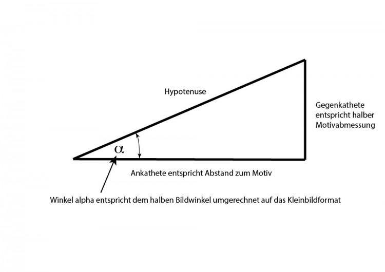 Skizze Dreiecksbeziehung Vergleich Macroobjektive, (Foto copyright - Frank Weber - Berlin - fotologbuch.de)